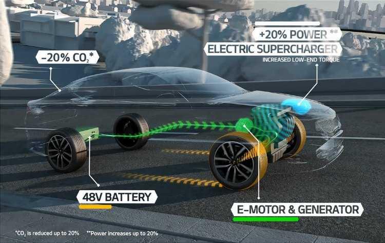 KIA Optima Hybrid Diesel